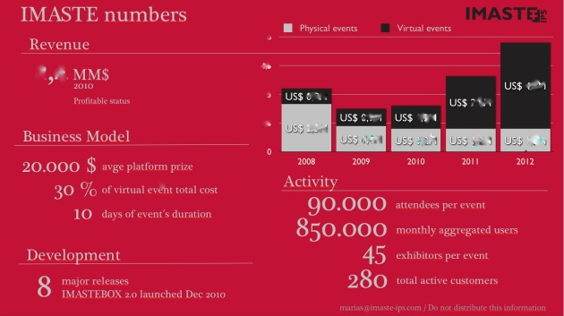 Numbers. VC Pitch
